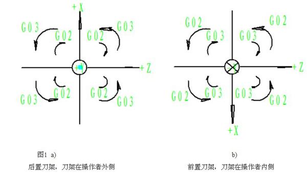 ge6240车床电路图